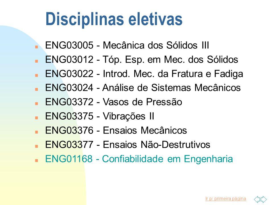 Disciplinas eletivas ENG03005 - Mecânica dos Sólidos III