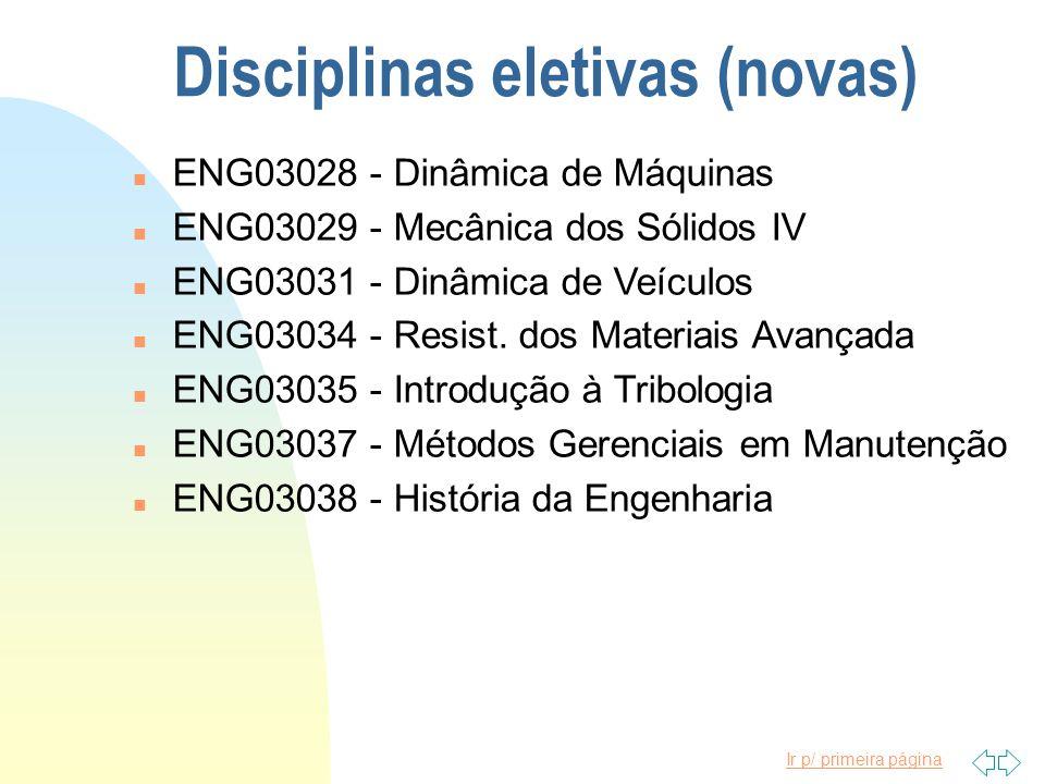 Disciplinas eletivas (novas)