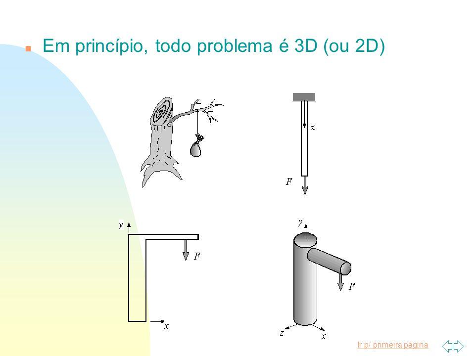 Em princípio, todo problema é 3D (ou 2D)