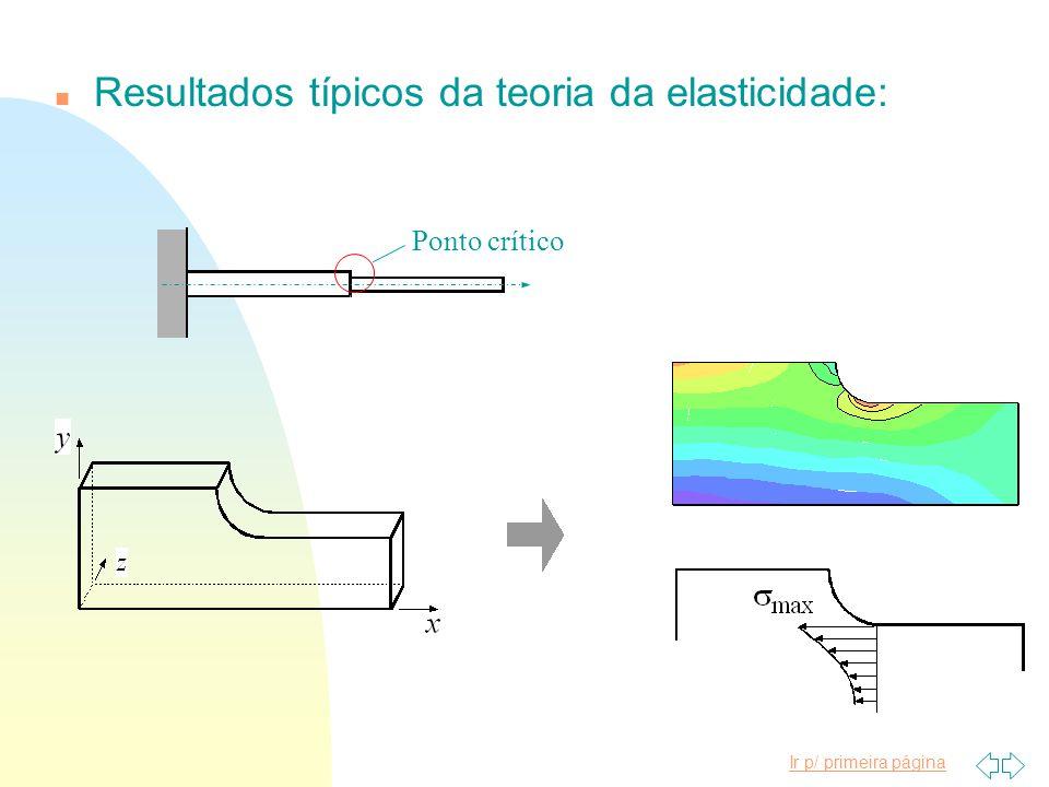 Resultados típicos da teoria da elasticidade: