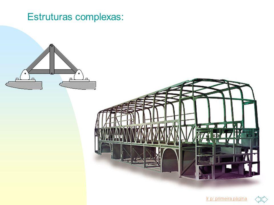 Estruturas complexas: