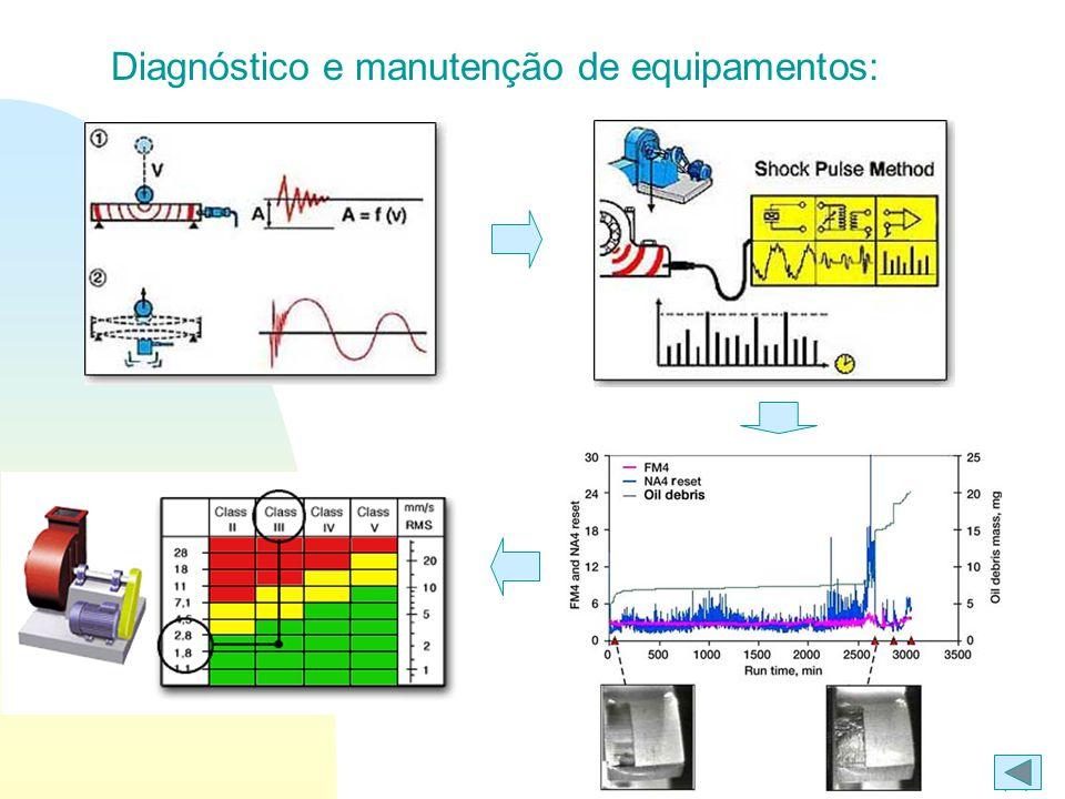 Diagnóstico e manutenção de equipamentos: