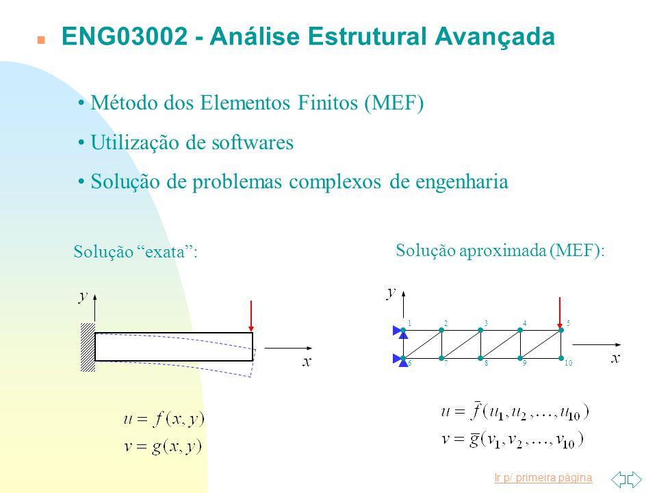 Solução aproximada (MEF):