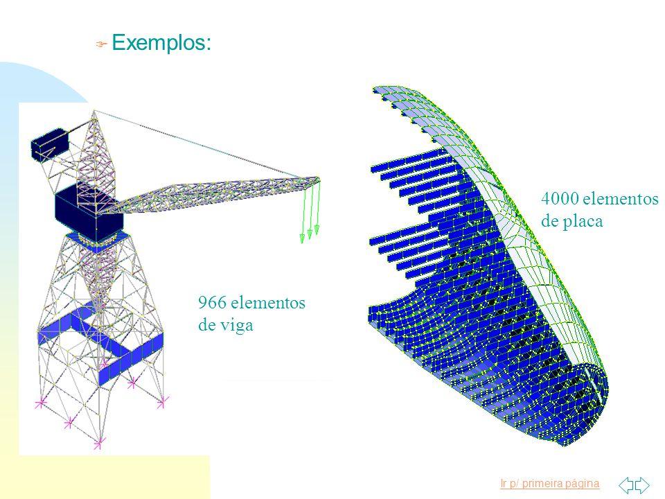 Exemplos: 4000 elementos de placa 966 elementos de viga