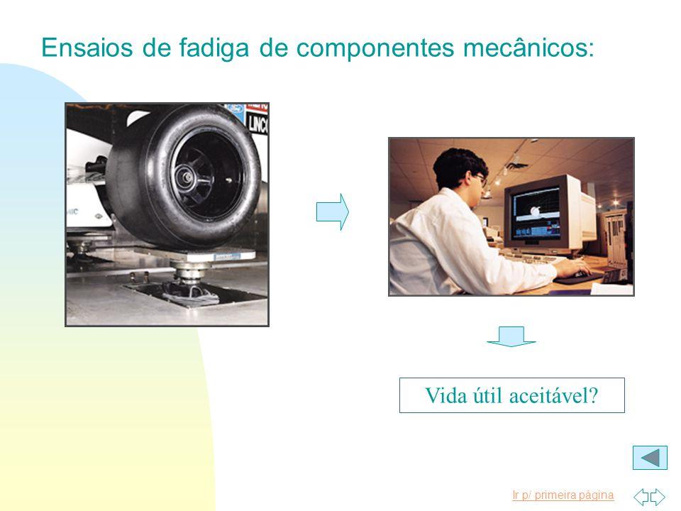 Ensaios de fadiga de componentes mecânicos:
