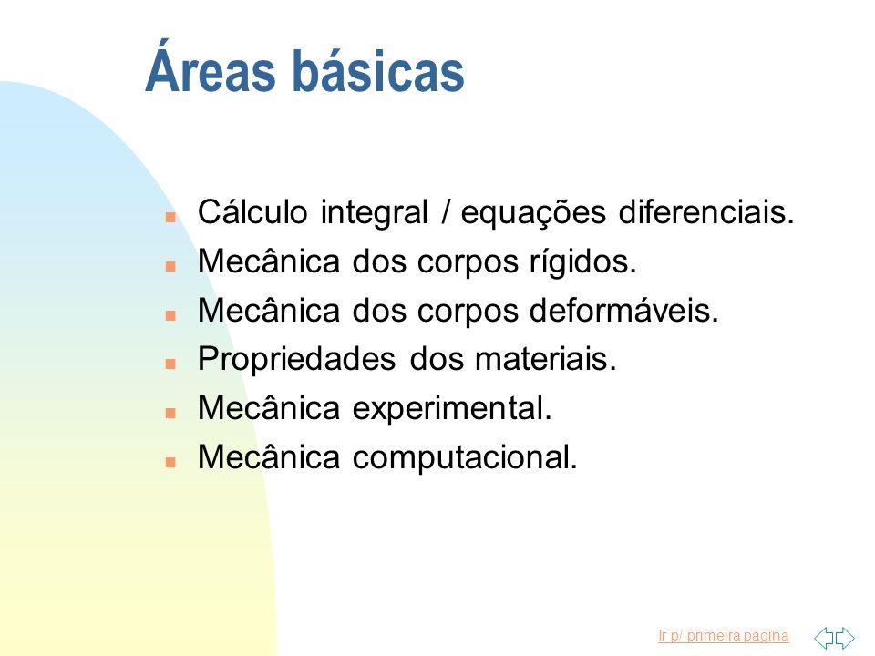 Áreas básicas Cálculo integral / equações diferenciais.