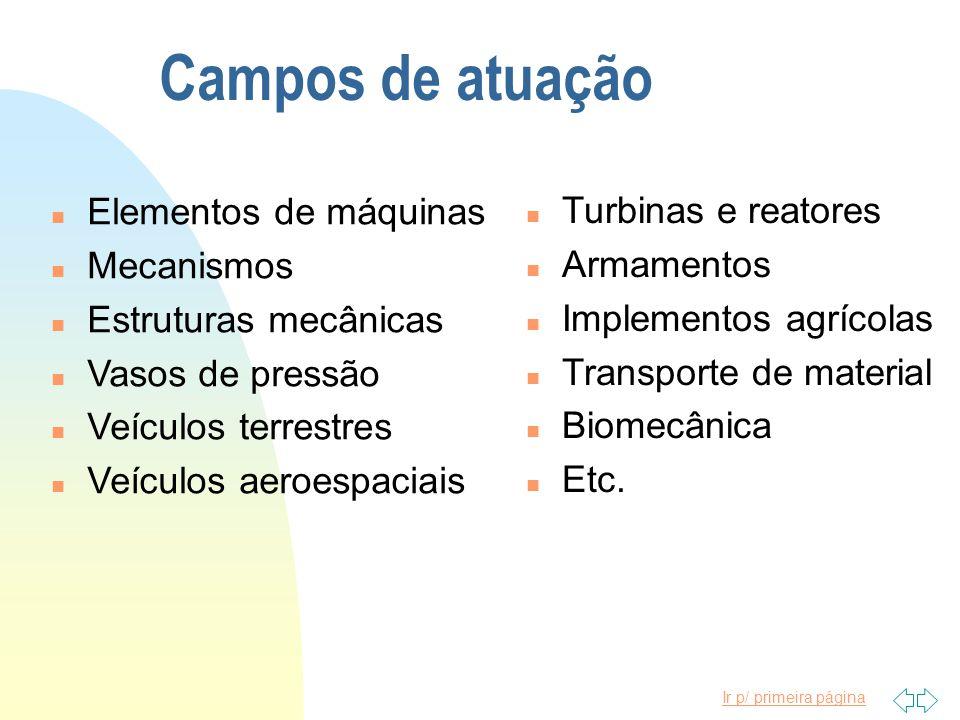 Campos de atuação Elementos de máquinas Turbinas e reatores Mecanismos