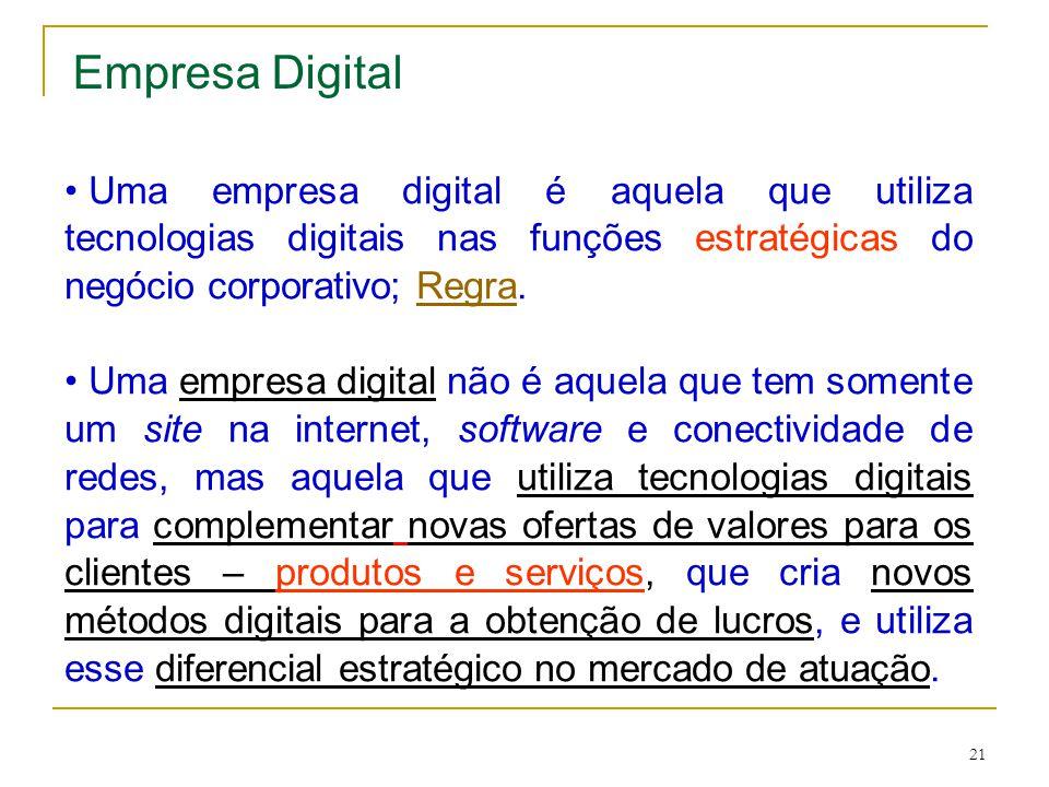 Empresa Digital Uma empresa digital é aquela que utiliza tecnologias digitais nas funções estratégicas do negócio corporativo; Regra.