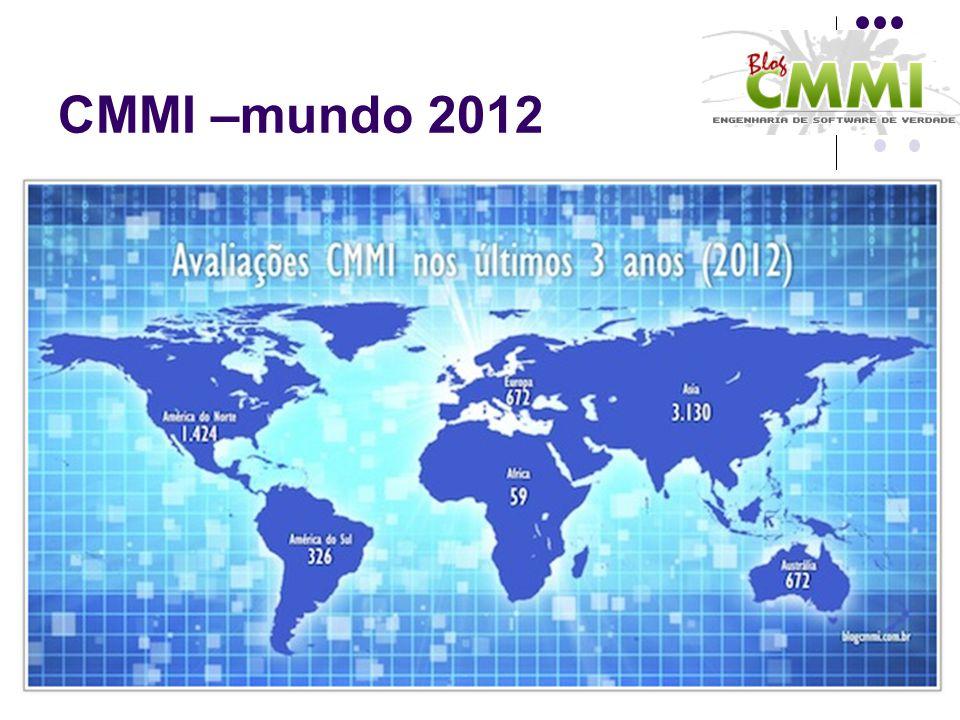 CMMI –mundo 2012