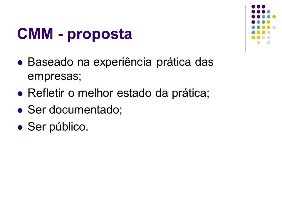 CMM - proposta Baseado na experiência prática das empresas;