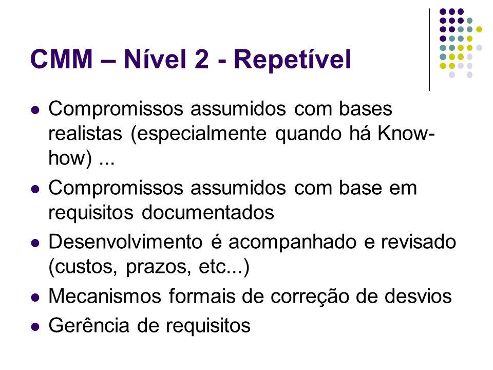 CMM – Nível 2 - Repetível Compromissos assumidos com bases realistas (especialmente quando há Know-how) ...