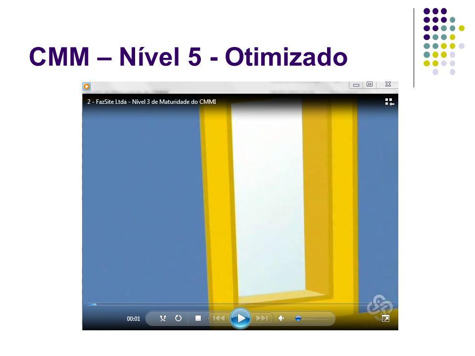CMM – Nível 5 - Otimizado