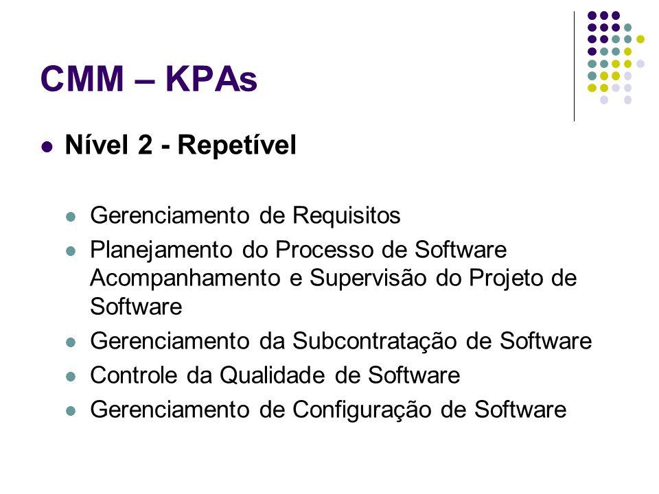 CMM – KPAs Nível 2 - Repetível Gerenciamento de Requisitos