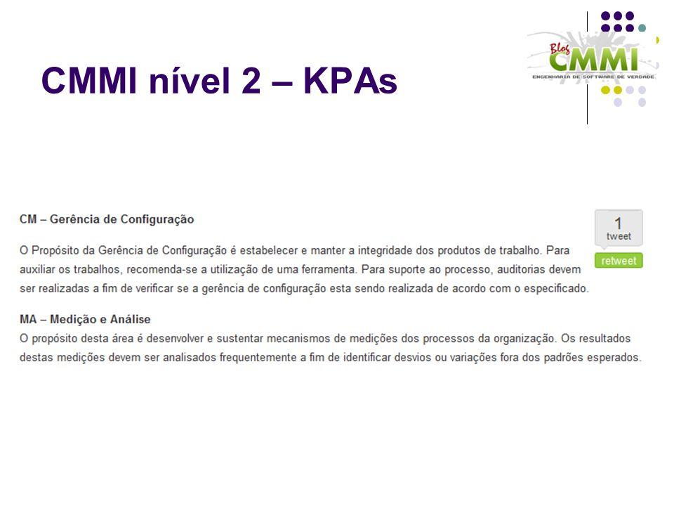 CMMI nível 2 – KPAs