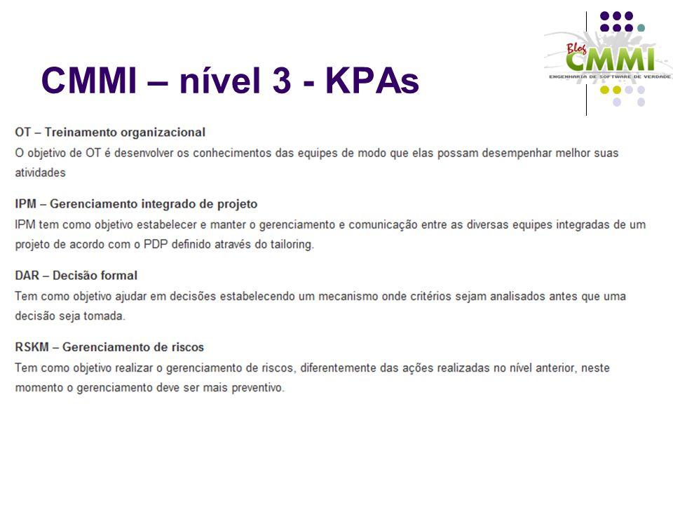 CMMI – nível 3 - KPAs