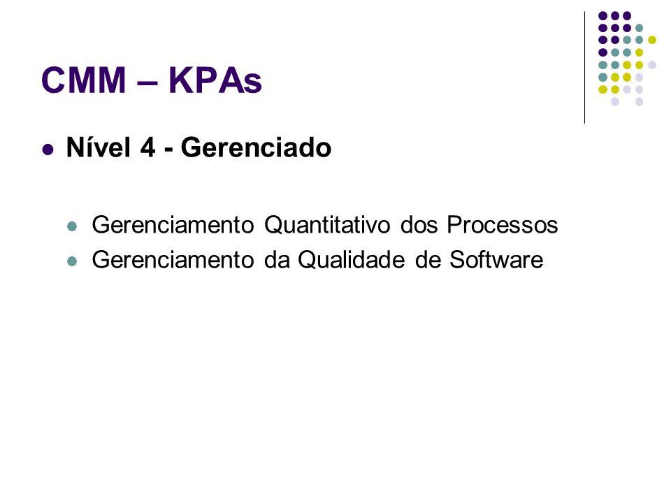 CMM – KPAs Nível 4 - Gerenciado