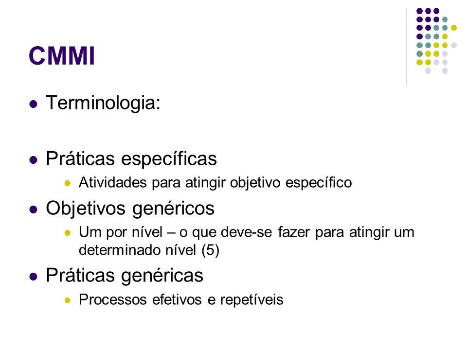 CMMI Terminologia: Práticas específicas Objetivos genéricos