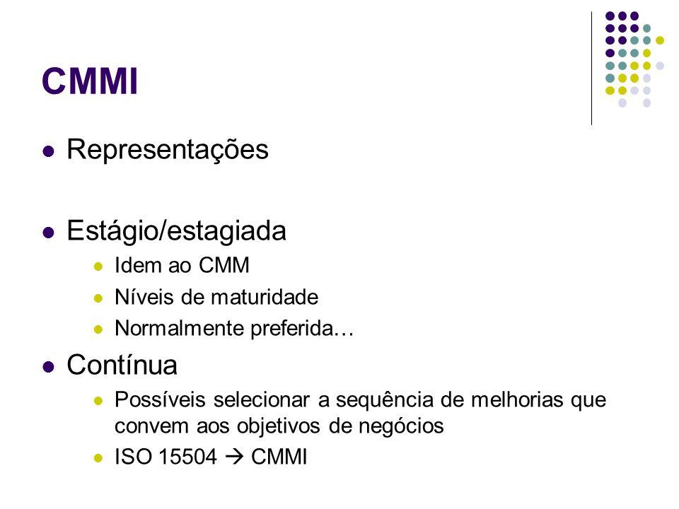 CMMI Representações Estágio/estagiada Contínua Idem ao CMM