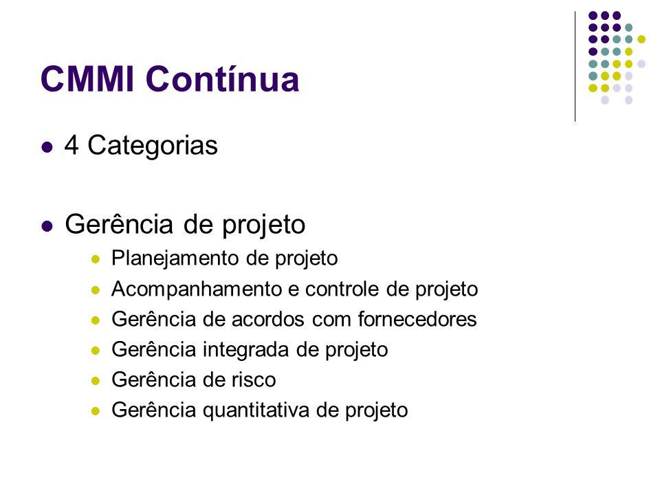 CMMI Contínua 4 Categorias Gerência de projeto Planejamento de projeto