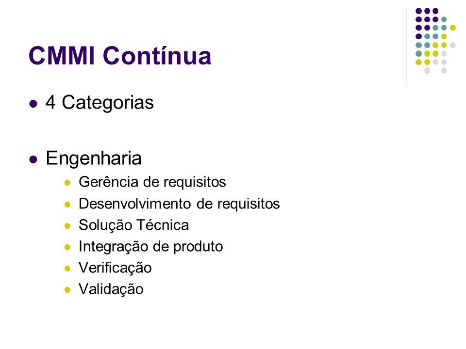 CMMI Contínua 4 Categorias Engenharia Gerência de requisitos