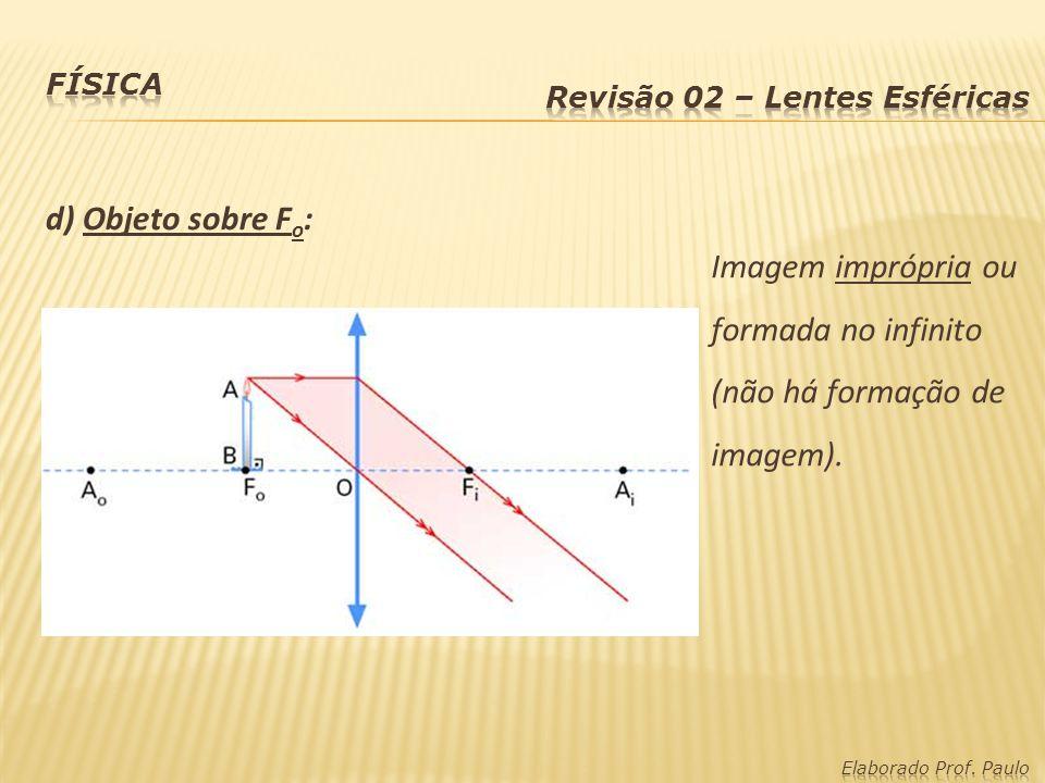 Imagem imprópria ou formada no infinito (não há formação de imagem).