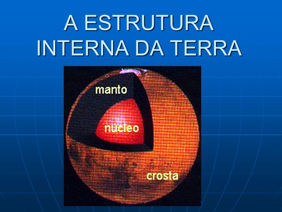 A ESTRUTURA INTERNA DA TERRA