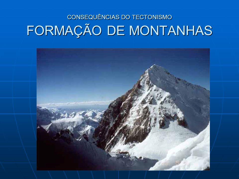 CONSEQUÊNCIAS DO TECTONISMO FORMAÇÃO DE MONTANHAS