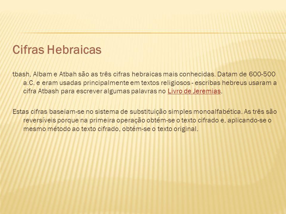 Cifras Hebraicas