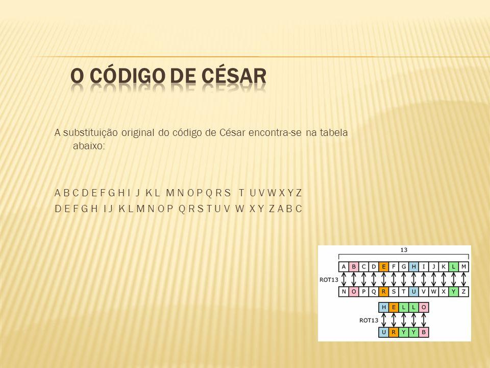 O Código de César