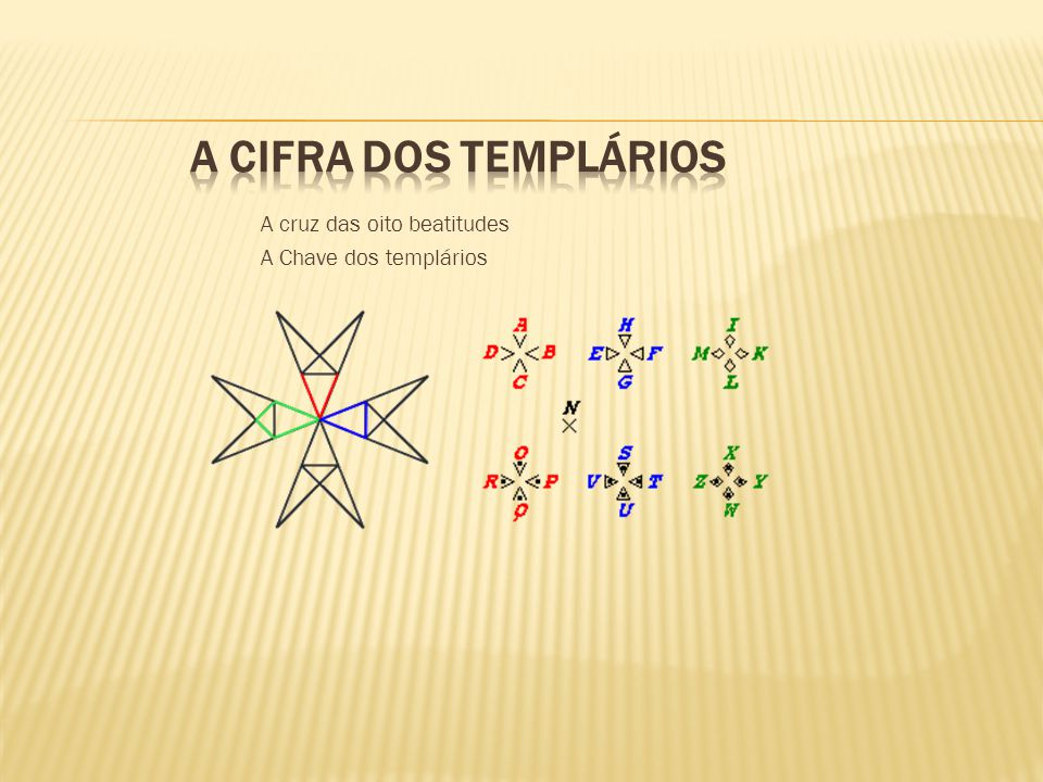 A Cifra dos Templários A cruz das oito beatitudes