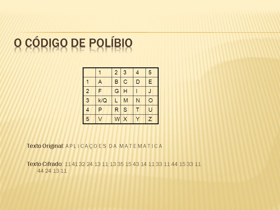 O Código de Políbio 1. 2. 3. 4. 5. A. B. C. D. E. F. G. H. I. J. k/Q. L. M. N. O.