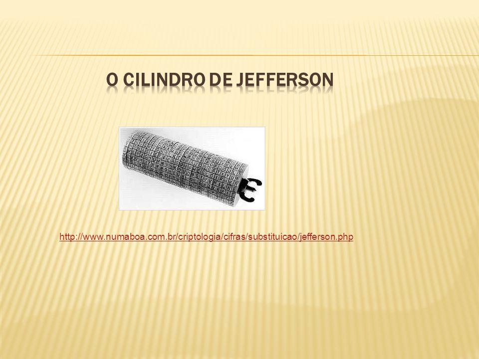O Cilindro de Jefferson