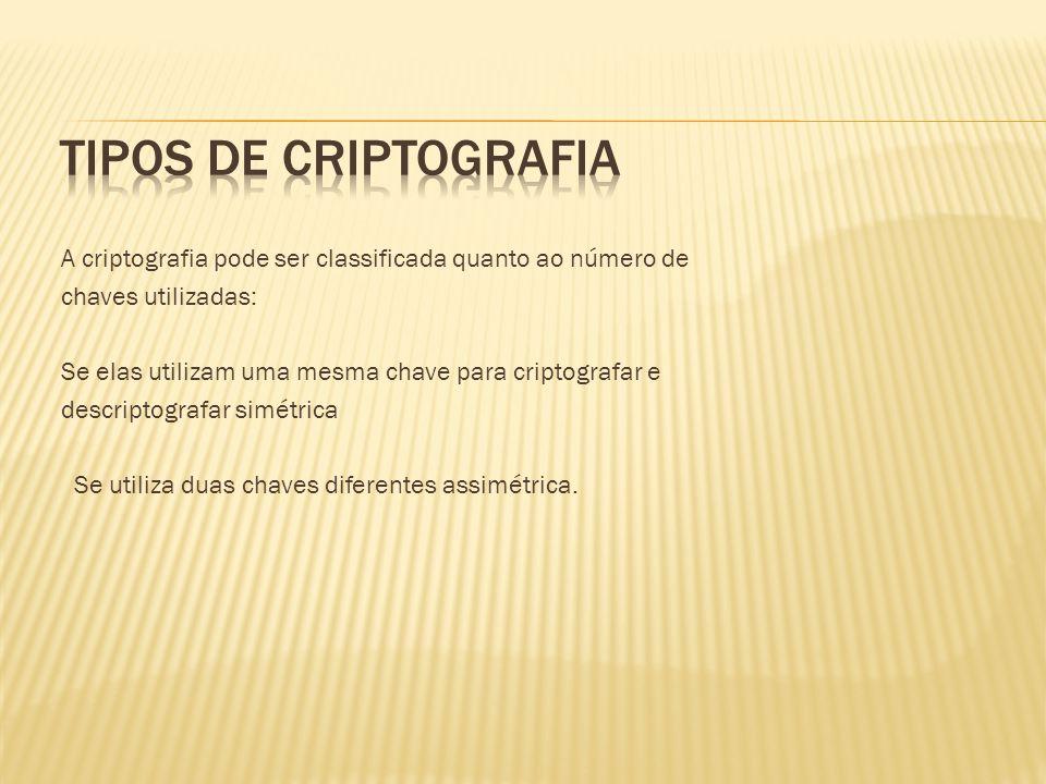 Tipos de Criptografia A criptografia pode ser classificada quanto ao número de. chaves utilizadas: