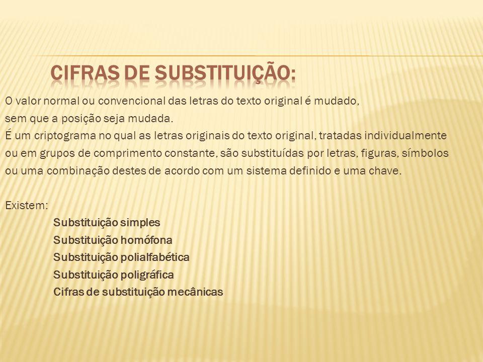 Cifras de substituição:
