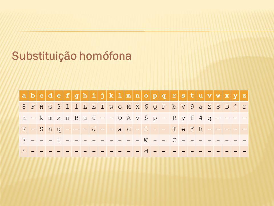 Substituição homófona