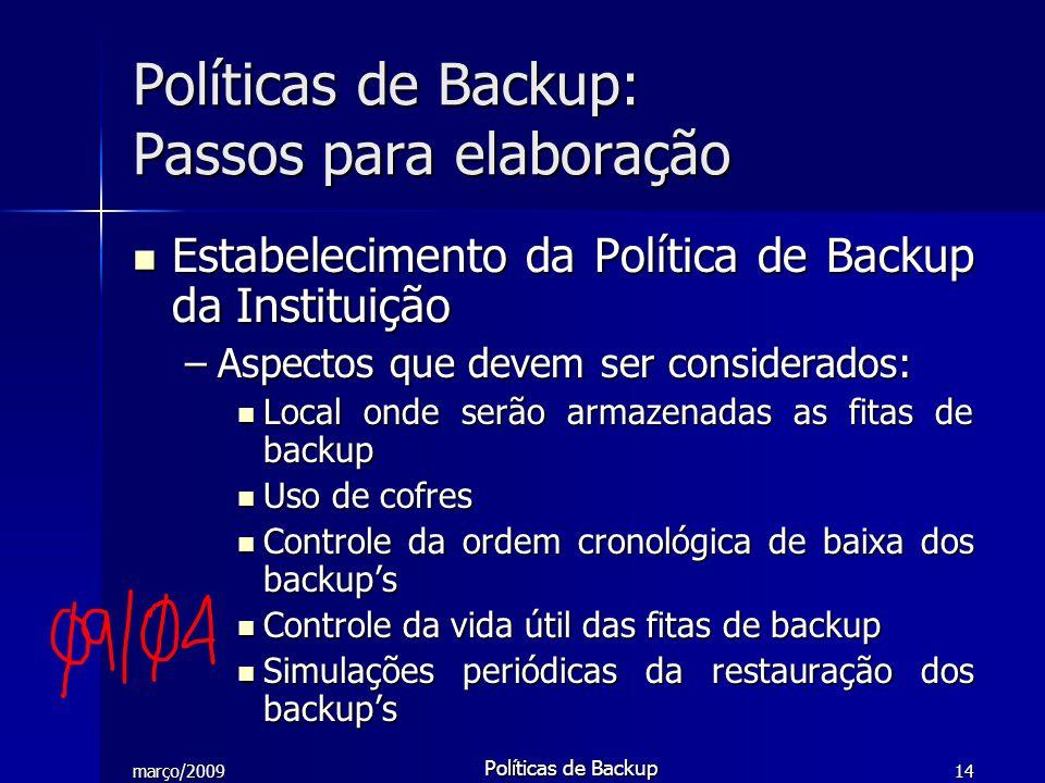 Políticas de Backup: Passos para elaboração