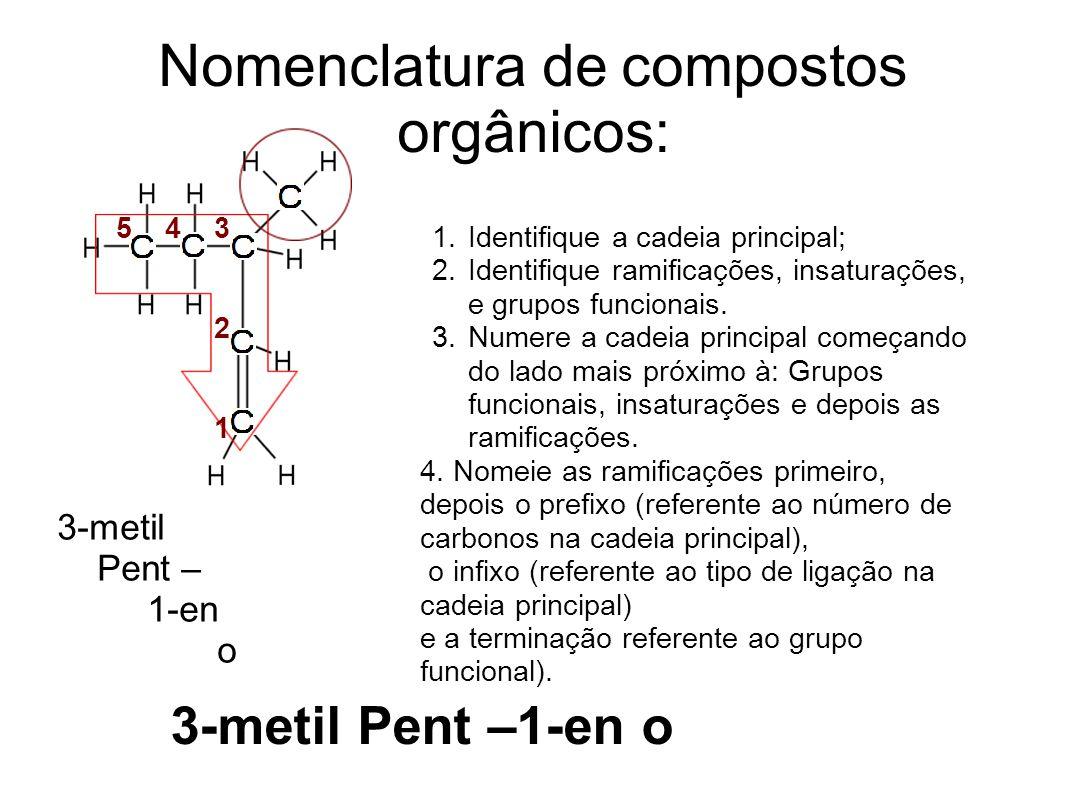 Nomenclatura de compostos orgânicos: