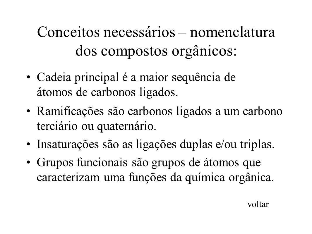 Conceitos necessários – nomenclatura dos compostos orgânicos: