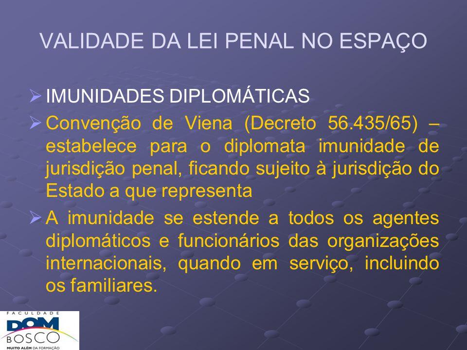 VALIDADE DA LEI PENAL NO ESPAÇO