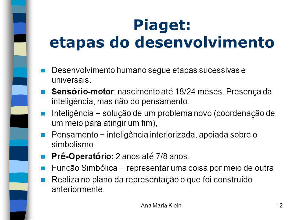 Piaget: etapas do desenvolvimento