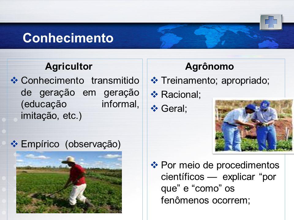 Conhecimento Agricultor