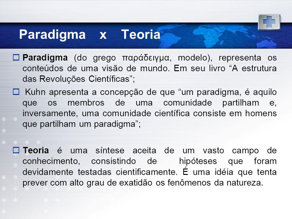 Paradigma x Teoria