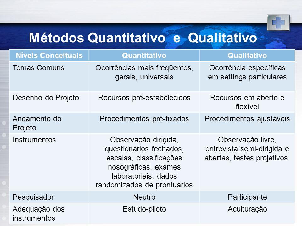 Métodos Quantitativo e Qualitativo