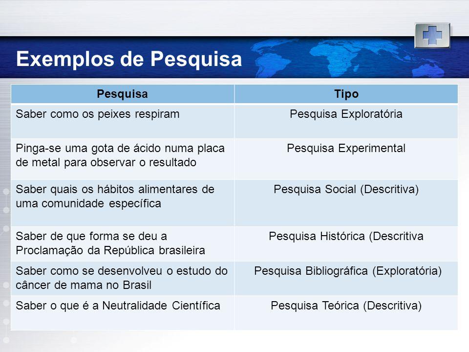 Exemplos de Pesquisa Pesquisa Tipo Saber como os peixes respiram