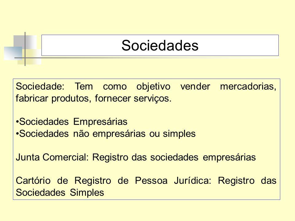Sociedades Sociedade: Tem como objetivo vender mercadorias, fabricar produtos, fornecer serviços. Sociedades Empresárias.