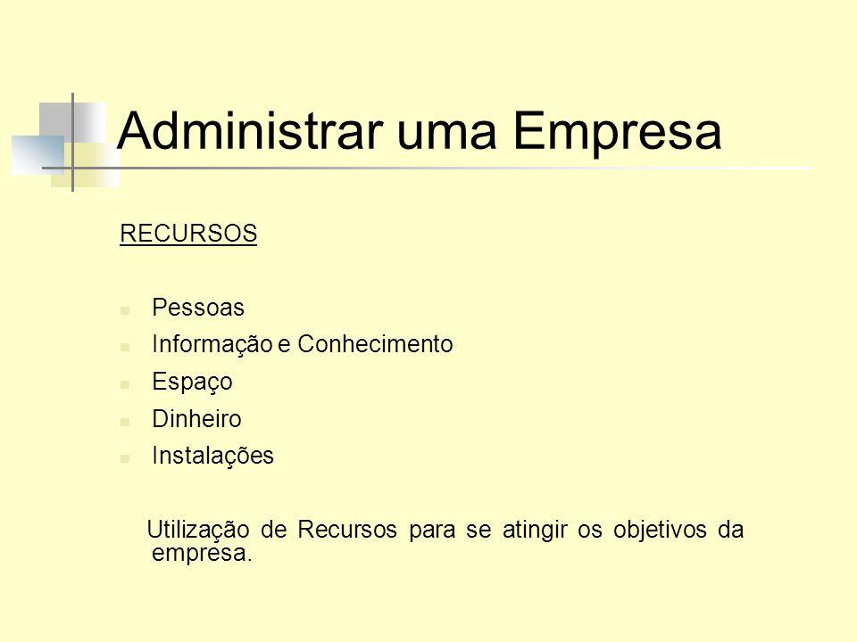 Administrar uma Empresa