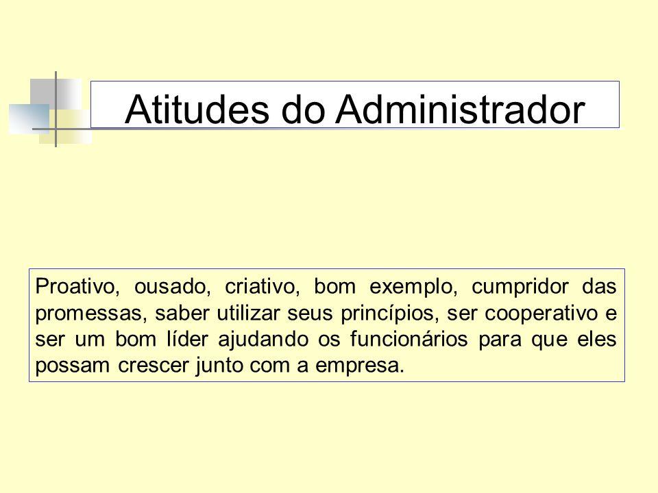 Atitudes do Administrador