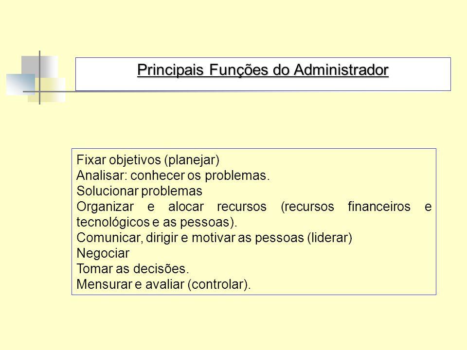 Principais Funções do Administrador