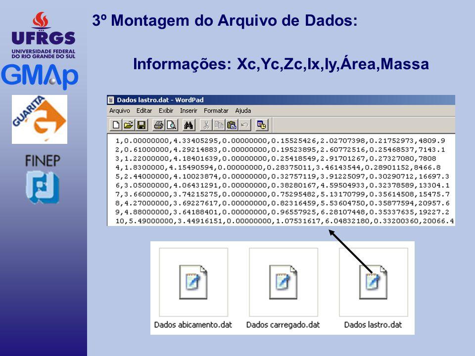 Informações: Xc,Yc,Zc,Ix,Iy,Área,Massa