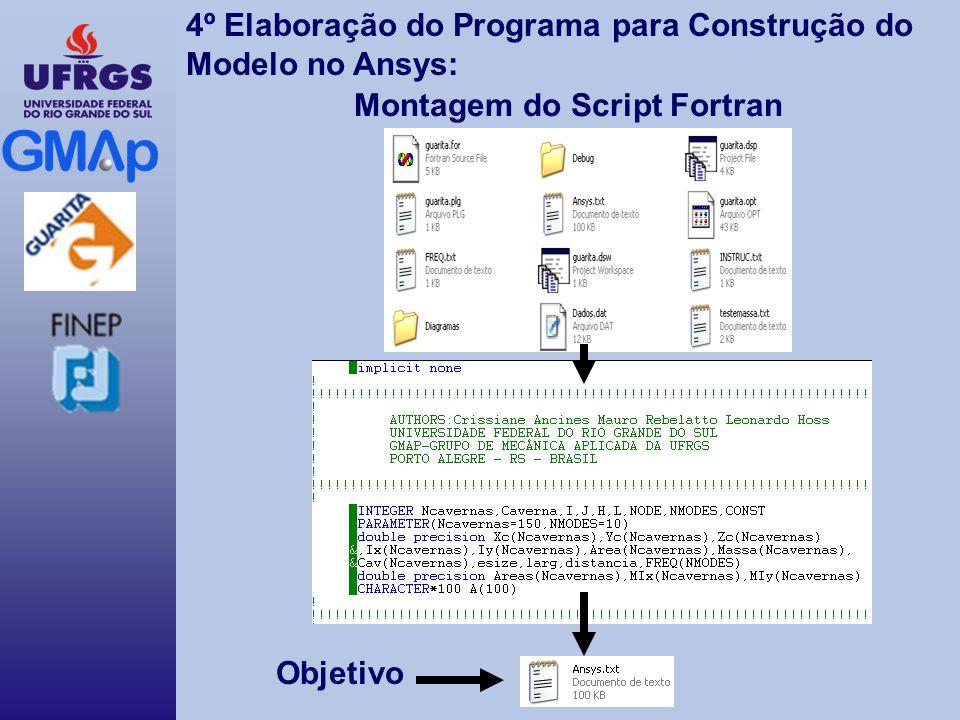 Montagem do Script Fortran